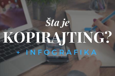 Šta je kopirajting?